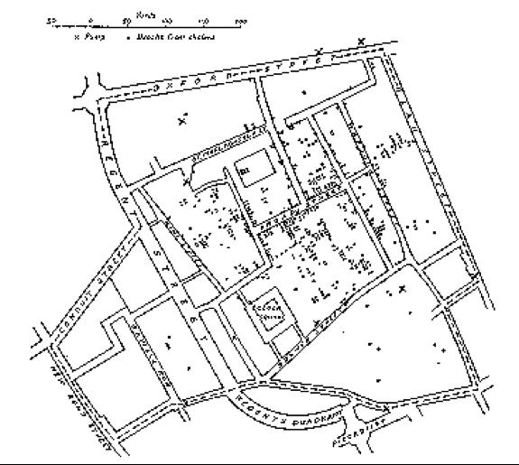 London Cholera outbreak