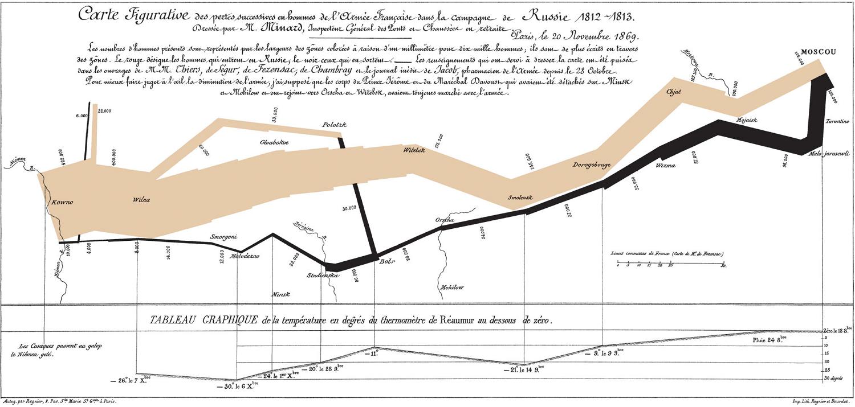 Napoleons March Graph2